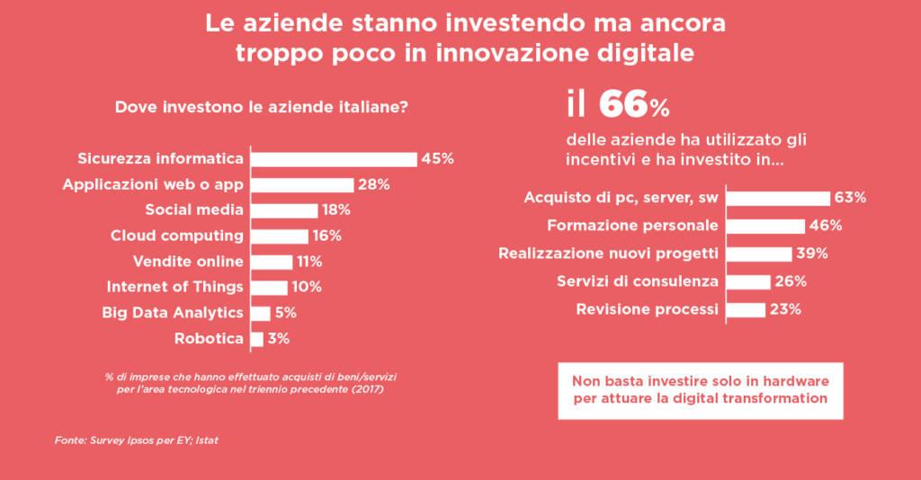 Digitalizzazione: Italia ottimista, ma il livello è ancora basso.